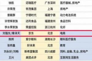 章泽天上榜最年青百亿富豪真实凶猛的女性都嫁给了自己